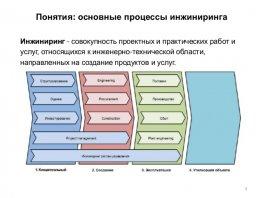 Быстрый инжиниринг и реинжиниринг систем менеджмента и управления на …
